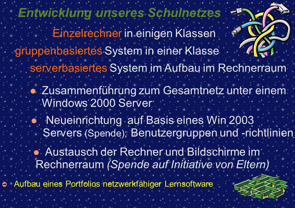 Entwicklung unseres Schulnetzes ➲ Aufbau eines Portfolios netzwerkfähiger Lernsoftware gruppenbasiertes System in einer Klasse serverbasiertes System