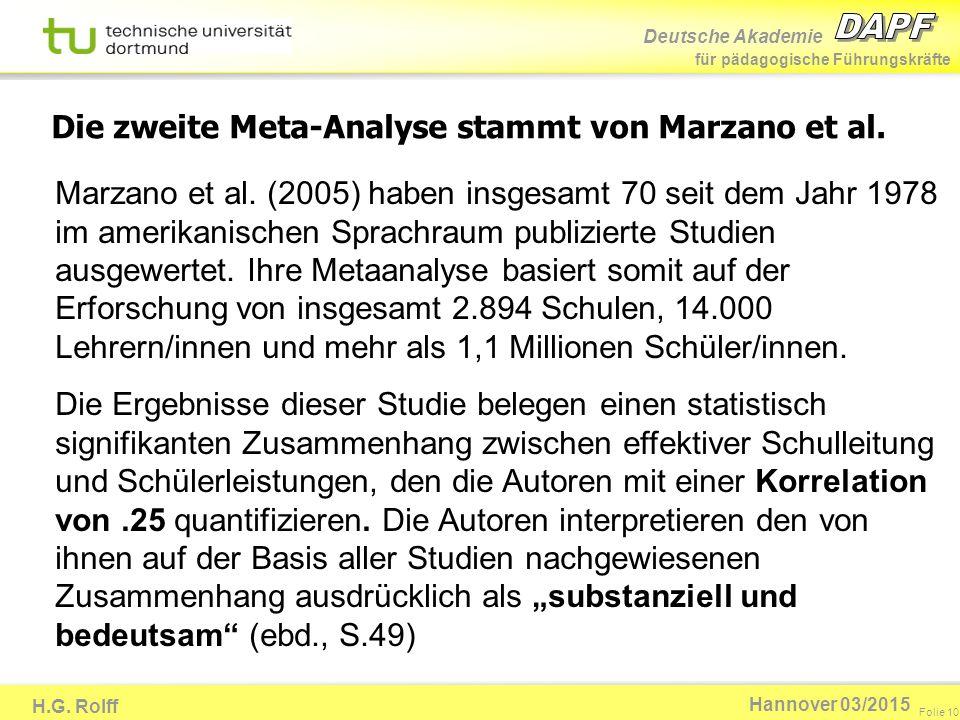 Deutsche Akademie für pädagogische Führungskräfte H.G. Rolff Folie 10 Hannover 03/2015 Die zweite Meta-Analyse stammt von Marzano et al. Marzano et al