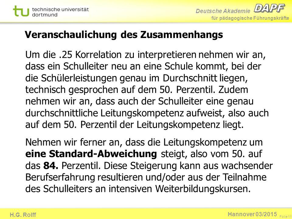 Deutsche Akademie für pädagogische Führungskräfte H.G. Rolff Folie 11 Hannover 03/2015 Um die.25 Korrelation zu interpretieren nehmen wir an, dass ein