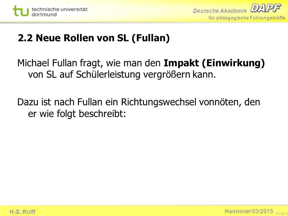 Deutsche Akademie für pädagogische Führungskräfte H.G. Rolff Folie 13 Hannover 03/2015 Michael Fullan fragt, wie man den Impakt (Einwirkung) von SL au