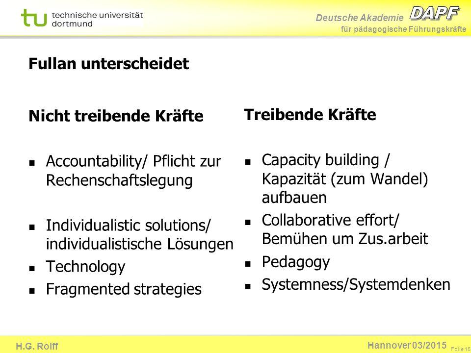 Deutsche Akademie für pädagogische Führungskräfte H.G. Rolff Folie 15 Hannover 03/2015 Nicht treibende Kräfte Accountability/ Pflicht zur Rechenschaft