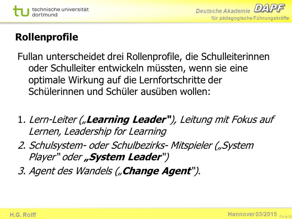 Deutsche Akademie für pädagogische Führungskräfte H.G. Rolff Folie 16 Hannover 03/2015 Fullan unterscheidet drei Rollenprofile, die Schulleiterinnen o