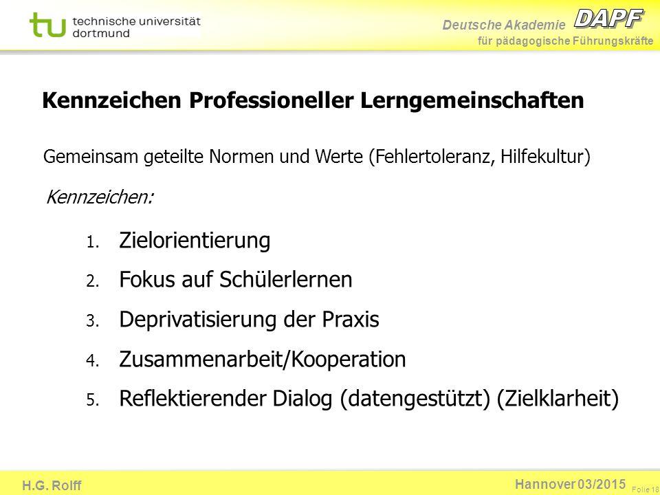 Deutsche Akademie für pädagogische Führungskräfte H.G. Rolff Folie 18 Hannover 03/2015 1. Zielorientierung 2. Fokus auf Schülerlernen 3. Deprivatisier