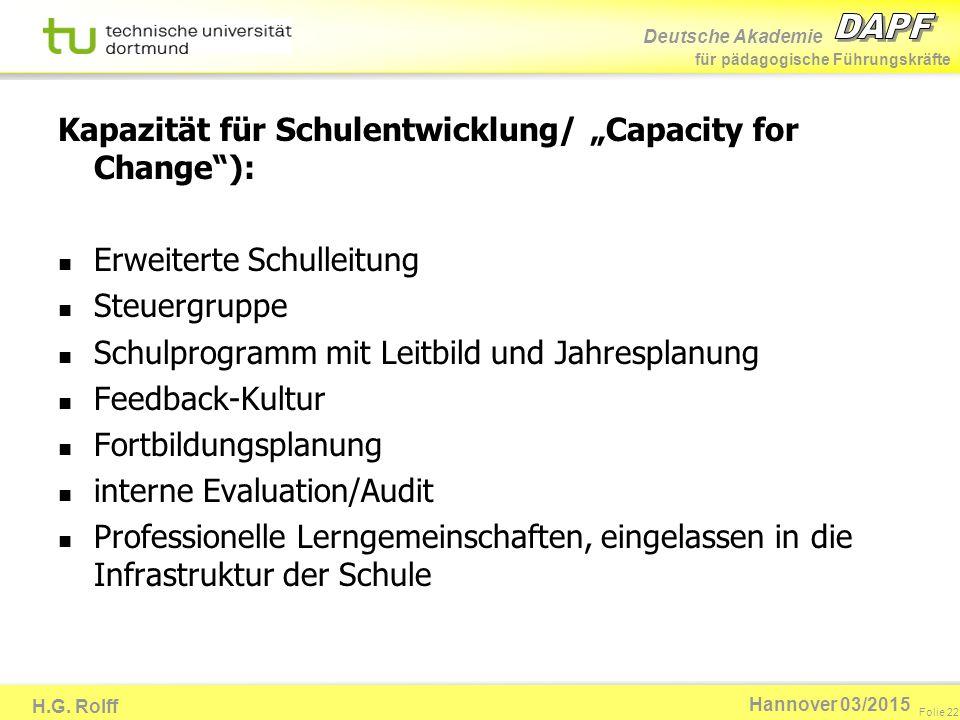 """Deutsche Akademie für pädagogische Führungskräfte H.G. Rolff Folie 22 Hannover 03/2015 Kapazität für Schulentwicklung/ """"Capacity for Change""""): Erweite"""