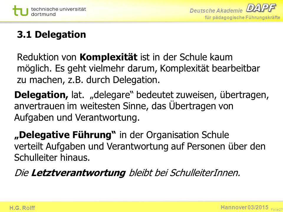 Deutsche Akademie für pädagogische Führungskräfte H.G. Rolff Folie 27 Hannover 03/2015 3.1 Delegation Reduktion von Komplexität ist in der Schule kaum