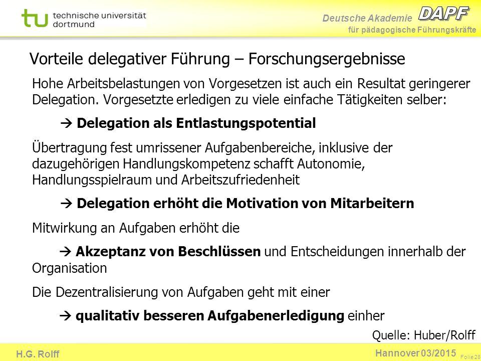 Deutsche Akademie für pädagogische Führungskräfte H.G. Rolff Folie 28 Hannover 03/2015 Hohe Arbeitsbelastungen von Vorgesetzen ist auch ein Resultat g