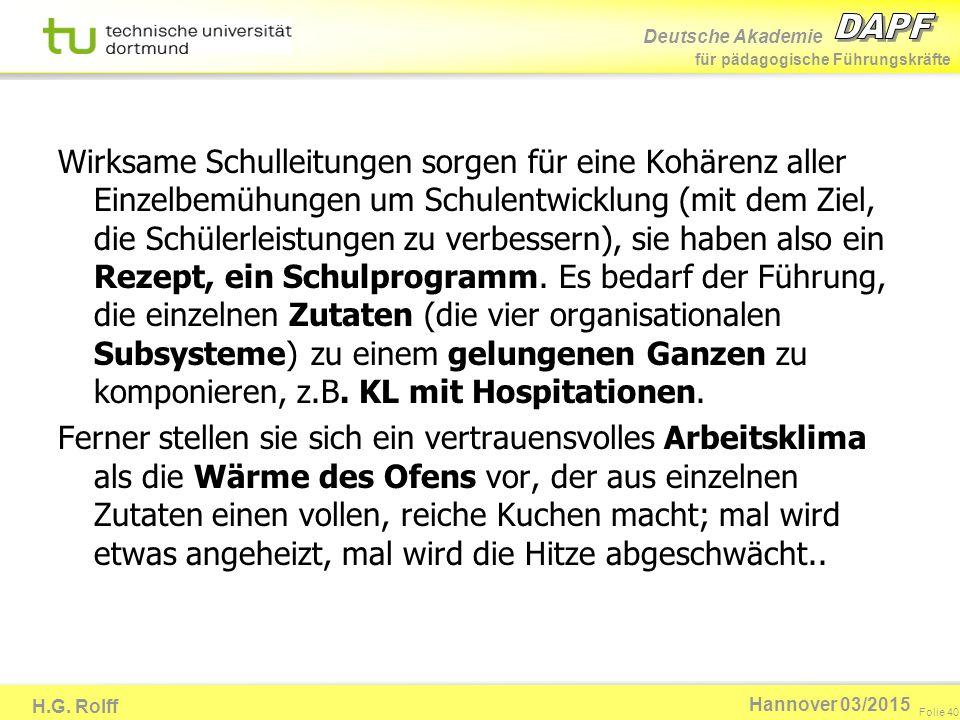Deutsche Akademie für pädagogische Führungskräfte H.G. Rolff Folie 40 Hannover 03/2015 Wirksame Schulleitungen sorgen für eine Kohärenz aller Einzelbe