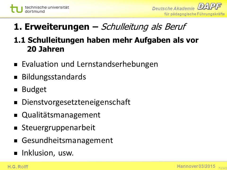Deutsche Akademie für pädagogische Führungskräfte H.G. Rolff Folie 6 Hannover 03/2015 1. Erweiterungen – Schulleitung als Beruf Evaluation und Lernsta