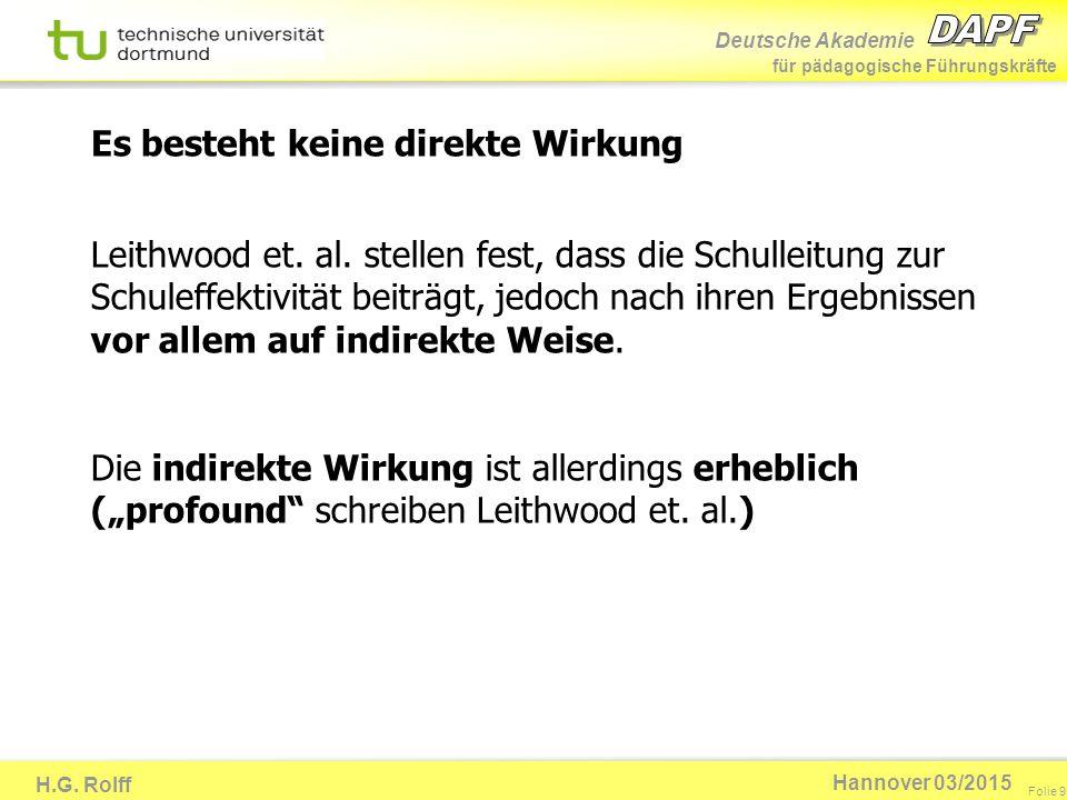 Deutsche Akademie für pädagogische Führungskräfte H.G. Rolff Folie 9 Hannover 03/2015 Leithwood et. al. stellen fest, dass die Schulleitung zur Schule