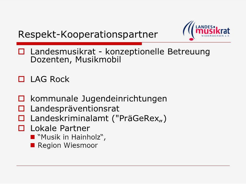 Respekt-Kooperationspartner  Landesmusikrat - konzeptionelle Betreuung Dozenten, Musikmobil  LAG Rock  kommunale Jugendeinrichtungen  Landespräven