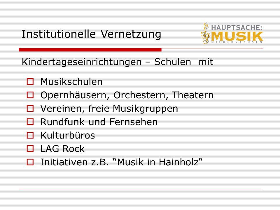  Musikschulen  Opernhäusern, Orchestern, Theatern  Vereinen, freie Musikgruppen  Rundfunk und Fernsehen  Kulturbüros  LAG Rock  Initiativen z.B