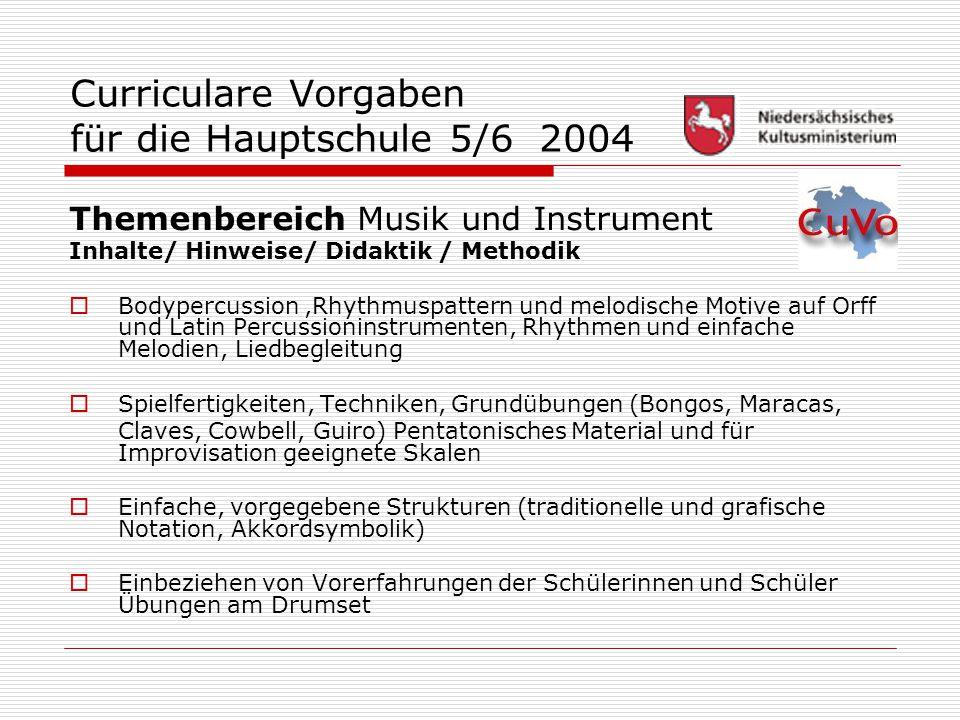 Curriculare Vorgaben für die Hauptschule 5/6 2004 Themenbereich Musik und Instrument Inhalte/ Hinweise/ Didaktik / Methodik  Bodypercussion,Rhythmusp