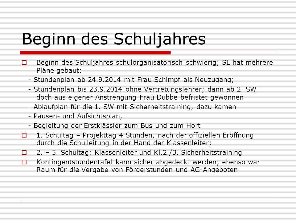 Beginn des Schuljahres  Beginn des Schuljahres schulorganisatorisch schwierig; SL hat mehrere Pläne gebaut: - Stundenplan ab 24.9.2014 mit Frau Schim