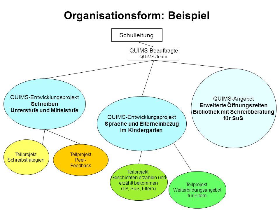 Organisationsform: Beispiel QUIMS-Entwicklungsprojekt Schreiben Unterstufe und Mittelstufe QUIMS-Entwicklungsprojekt Sprache und Elterneinbezug im Kin
