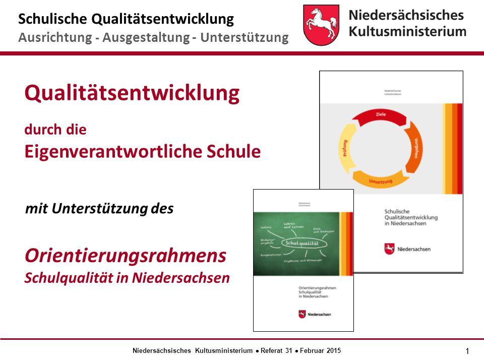11 Niedersächsisches Kultusministerium  Referat 31  Februar 2015 Orientierungsrahmens Schulqualität in Niedersachsen Qualitätsentwicklung durch die Eigenverantwortliche Schule Schulische Qualitätsentwicklung Ausrichtung - Ausgestaltung - Unterstützung mit Unterstützung des