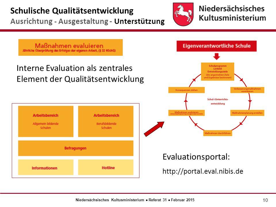 10 Interne Evaluation als zentrales Element der Qualitätsentwicklung Evaluationsportal: http://portal.eval.nibis.de Schulische Qualitätsentwicklung Ausrichtung - Ausgestaltung - Unterstützung Niedersächsisches Kultusministerium  Referat 31  Februar 2015