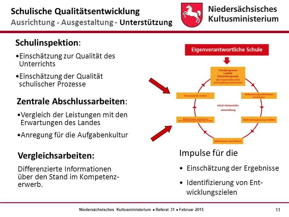 11 Zentrale Abschlussarbeiten: Vergleich der Leistungen mit den Erwartungen des Landes Anregung für die Aufgabenkultur Vergleichsarbeiten: Differenzierte Informationen über den Stand im Kompetenz- erwerb.