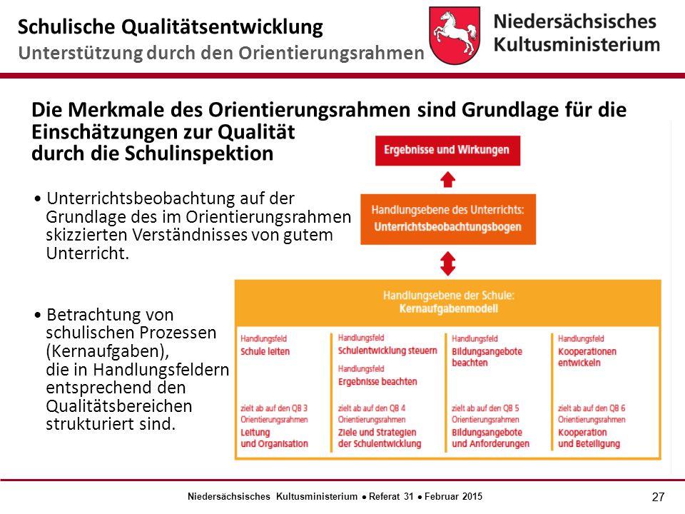 27 Die Merkmale des Orientierungsrahmen sind Grundlage für die Einschätzungen zur Qualität durch die Schulinspektion Betrachtung von schulischen Prozessen (Kernaufgaben), die in Handlungsfeldern entsprechend den Qualitätsbereichen strukturiert sind.