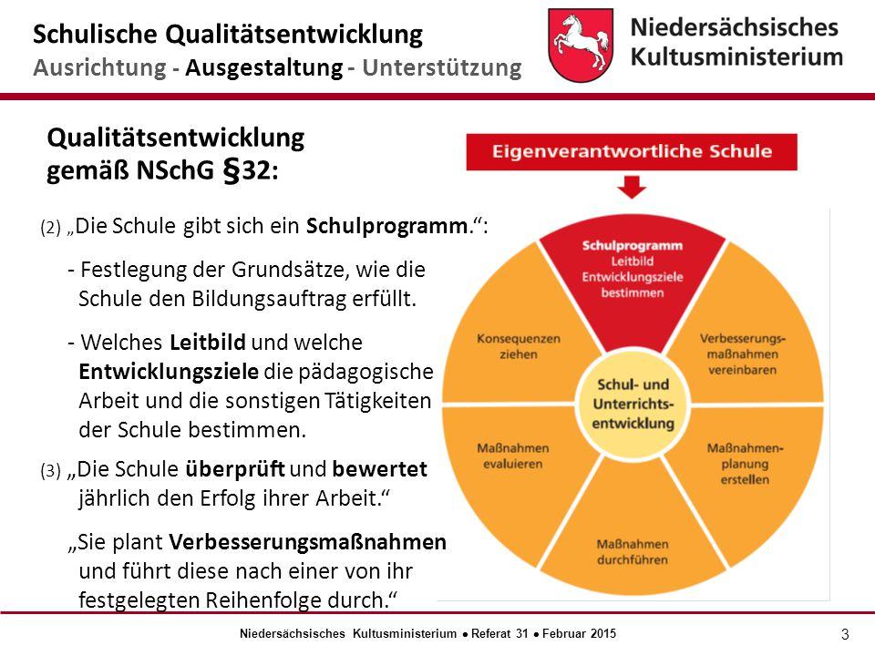 """3 Qualitätsentwicklung gemäß NSchG §32: (2) """" Die Schule gibt sich ein Schulprogramm. : - Festlegung der Grundsätze, wie die Schule den Bildungsauftrag erfüllt."""