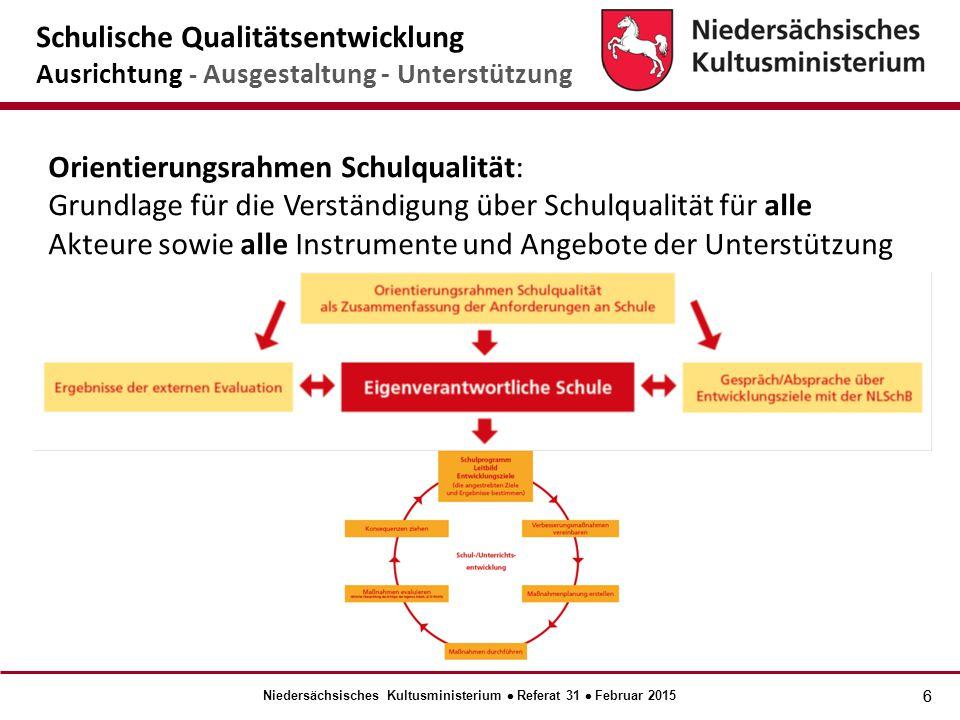 66 Orientierungsrahmen Schulqualität: Grundlage für die Verständigung über Schulqualität für alle Akteure sowie alle Instrumente und Angebote der Unterstützung Schulische Qualitätsentwicklung Ausrichtung - Ausgestaltung - Unterstützung Niedersächsisches Kultusministerium  Referat 31  Februar 2015