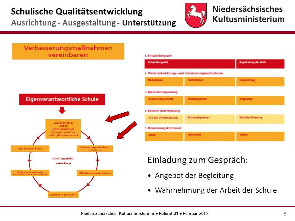 8 Einladung zum Gespräch: Angebot der Begleitung Wahrnehmung der Arbeit der Schule Schulische Qualitätsentwicklung Ausrichtung - Ausgestaltung - Unterstützung Niedersächsisches Kultusministerium  Referat 31  Februar 2015