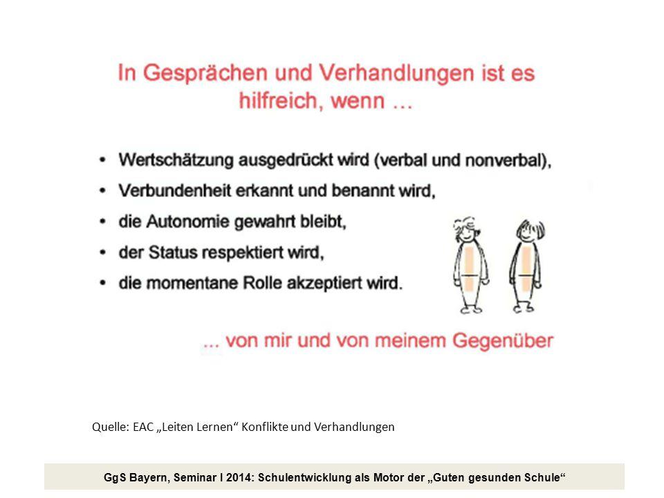 """GgS Bayern, Seminar I 2014: Schulentwicklung als Motor der """"Guten gesunden Schule"""" Quelle: EAC """"Leiten Lernen"""" Konflikte und Verhandlungen"""