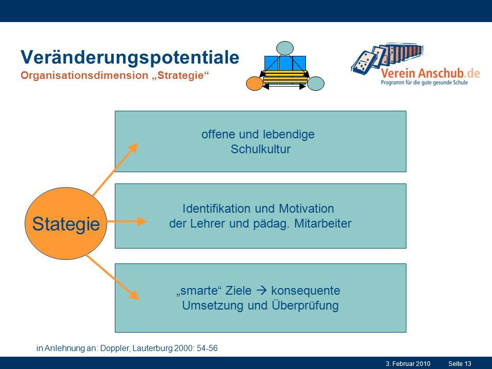 """Veränderungspotentiale Organisationsdimension """"Strategie"""" in Anlehnung an: Doppler, Lauterburg 2000: 54-56 offene und lebendige Schulkultur Stategie I"""