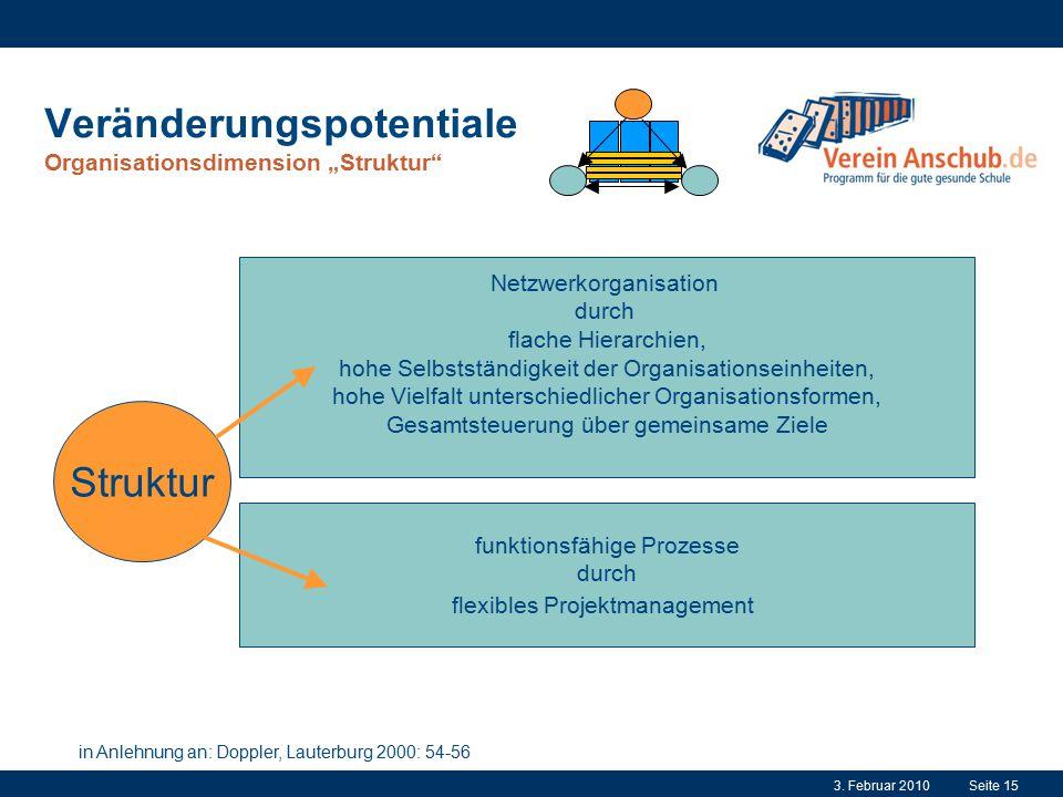 """Veränderungspotentiale Organisationsdimension """"Struktur"""" in Anlehnung an: Doppler, Lauterburg 2000: 54-56 Netzwerkorganisation durch flache Hierarchie"""