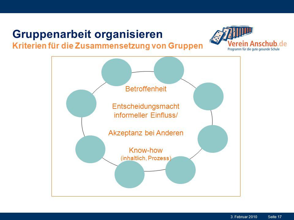 Gruppenarbeit organisieren Kriterien für die Zusammensetzung von Gruppen Betroffenheit Entscheidungsmacht informeller Einfluss/ Akzeptanz bei Anderen