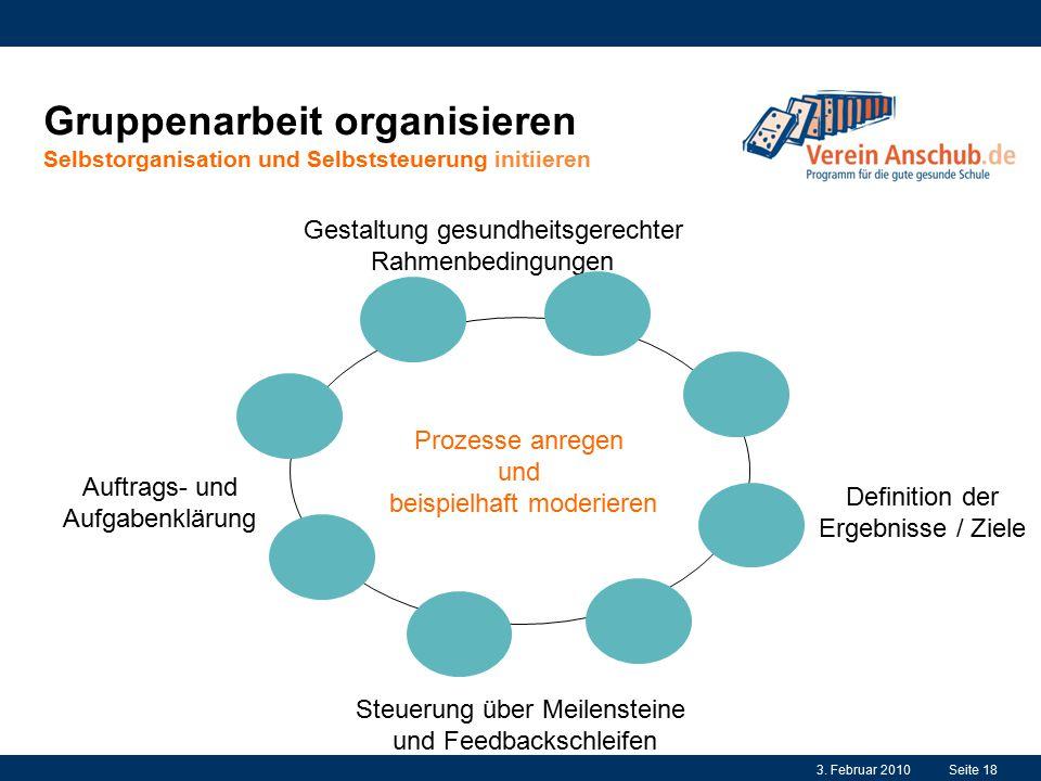 Gruppenarbeit organisieren Selbstorganisation und Selbststeuerung initiieren Auftrags- und Aufgabenklärung Definition der Ergebnisse / Ziele Gestaltun