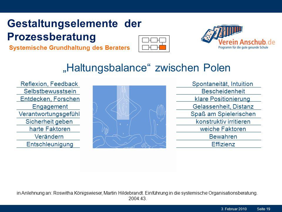 Gestaltungselemente der Prozessberatung Systemische Grundhaltung des Beraters in Anlehnung an: Roswitha Königswieser, Martin Hildebrandt. Einführung i