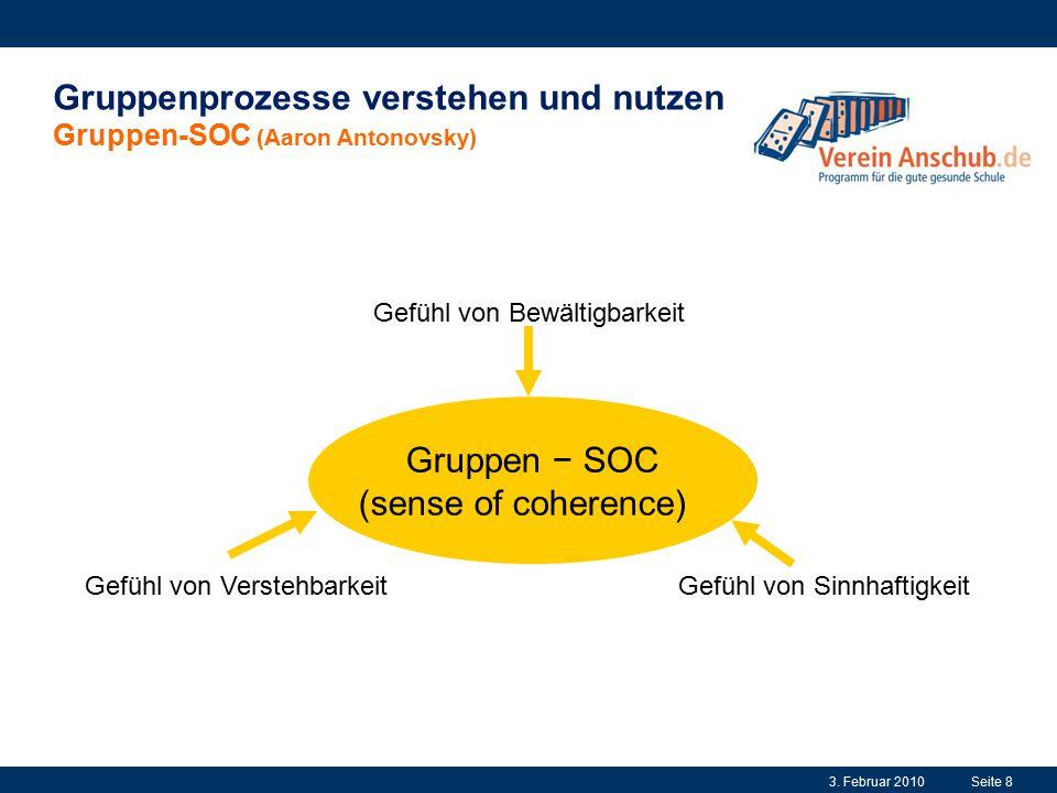 Gruppenprozesse verstehen und nutzen Gruppen-SOC (Aaron Antonovsky) Gefühl von Bewältigbarkeit Gruppen − SOC (sense of coherence) Gefühl von Verstehba