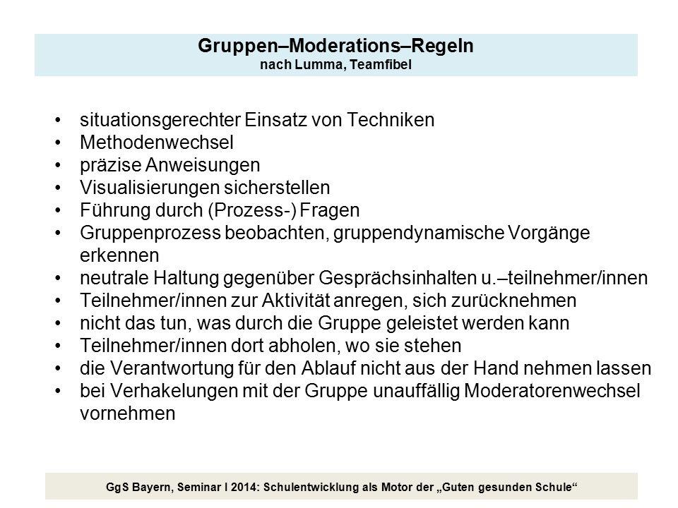 """GgS Bayern, Seminar I 2014: Schulentwicklung als Motor der """"Guten gesunden Schule"""" Gruppen–Moderations–Regeln nach Lumma, Teamfibel situationsgerechte"""