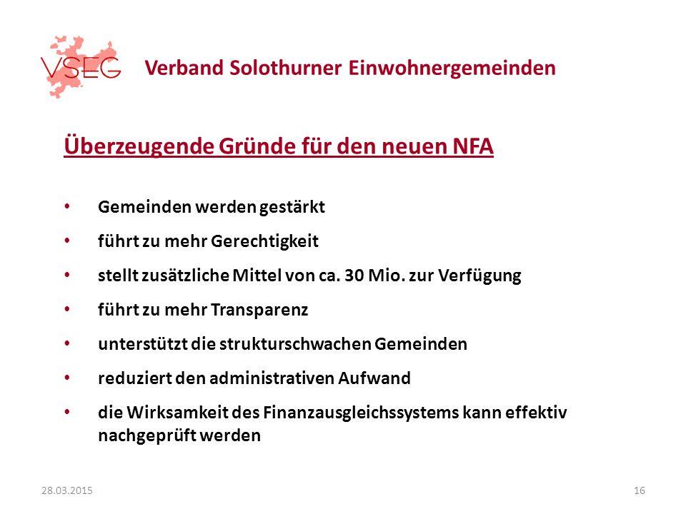 Verband Solothurner Einwohnergemeinden Überzeugende Gründe für den neuen NFA Gemeinden werden gestärkt führt zu mehr Gerechtigkeit stellt zusätzliche Mittel von ca.