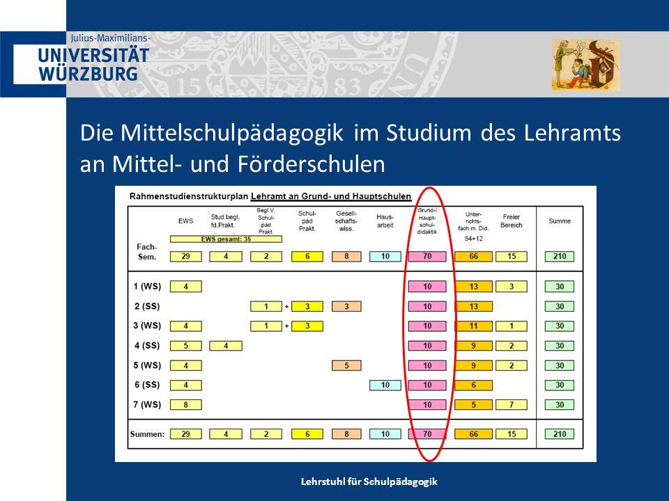Lehrstuhl für Schulpädagogik Die Mittelschulpädagogik im Studium des Lehramts an Mittel- und Förderschulen
