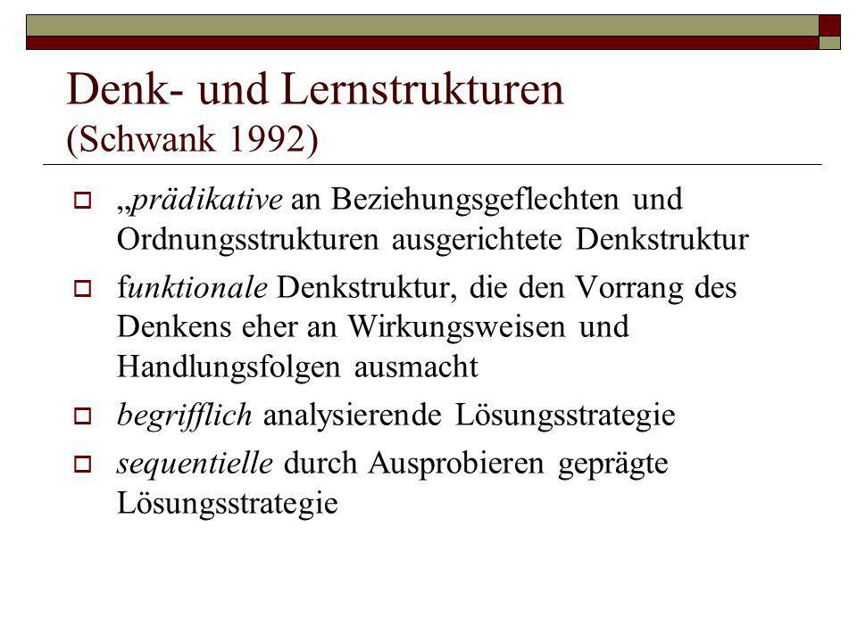 """Denk- und Lernstrukturen (Schwank 1992)  """"prädikative an Beziehungsgeflechten und Ordnungsstrukturen ausgerichtete Denkstruktur  funktionale Denkstr"""