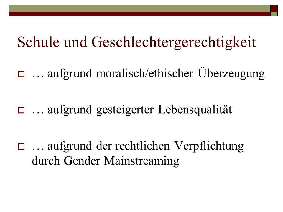 Schule und Geschlechtergerechtigkeit  … aufgrund moralisch/ethischer Überzeugung  … aufgrund gesteigerter Lebensqualität  … aufgrund der rechtliche