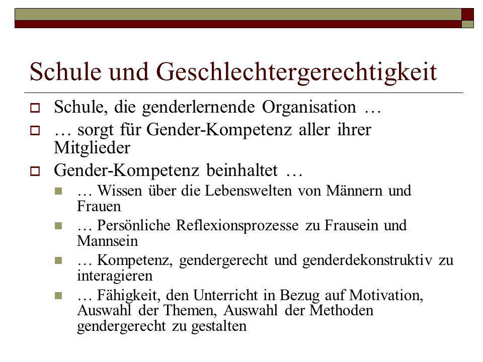 Schule und Geschlechtergerechtigkeit  Schule, die genderlernende Organisation …  … sorgt für Gender-Kompetenz aller ihrer Mitglieder  Gender-Kompet