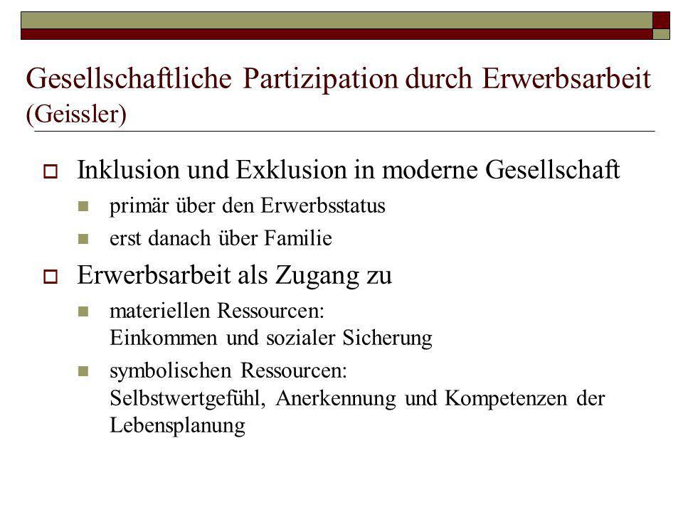 Gesellschaftliche Partizipation durch Erwerbsarbeit (Geissler)  Inklusion und Exklusion in moderne Gesellschaft primär über den Erwerbsstatus erst da