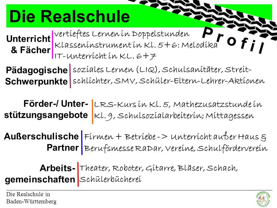 Die Realschule Die Realschule in Baden-Württemberg P r o f i l Arbeits- gemeinschaften Förder-/ Unter- stützungsangebote Unterricht & Fächer Pädagogische Schwerpunkte Außerschulische Partner vertieftes Lernen in Doppelstunden Klasseninstrument in Kl.