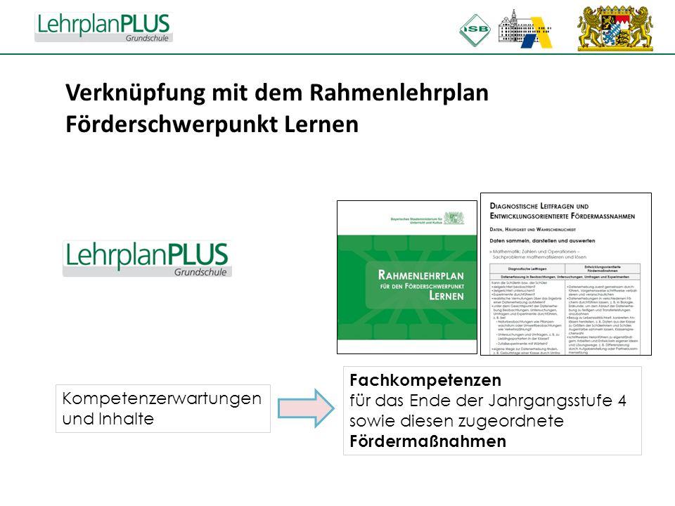 ^ Verknüpfung mit dem Rahmenlehrplan Förderschwerpunkt Lernen Kompetenzerwartungen und Inhalte Fachkompetenzen für das Ende der Jahrgangsstufe 4 sowie