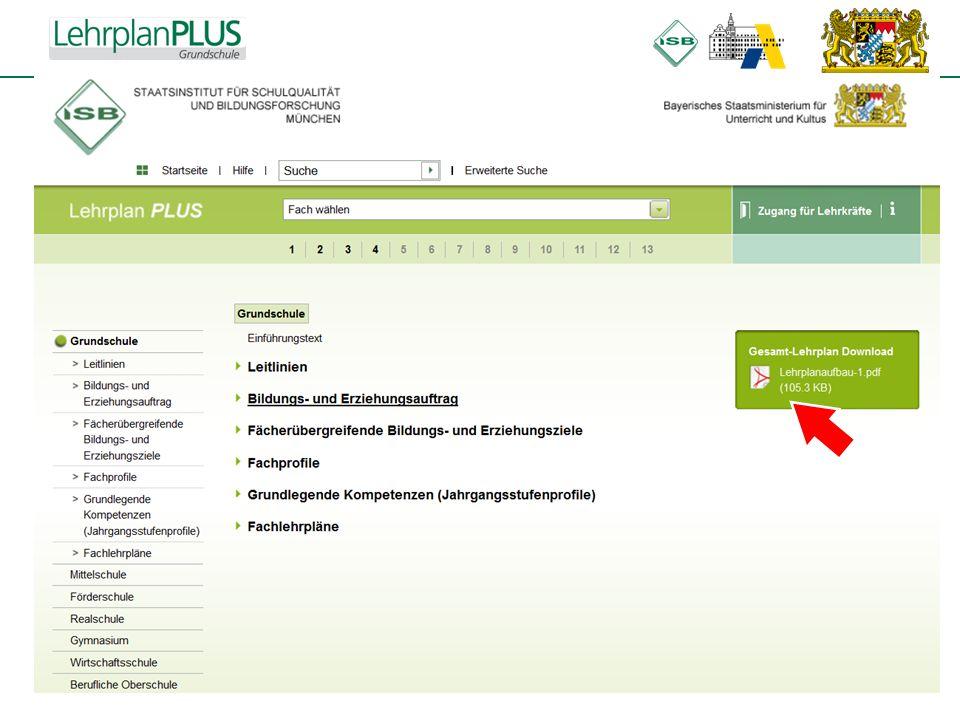 ^ Service- bereich Nur zugänglich über die verpflichtenden Teile des LehrplanPLUS