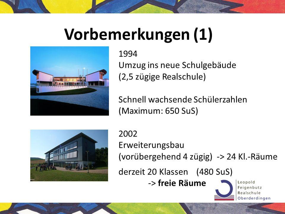Kooperationsfelder (3) Ausflüge Landschulheim Klassenpflegschaftssitzung Elterncafé, gemeinsames Grillen, Adventsfeier, Auftritte (mit Chor)