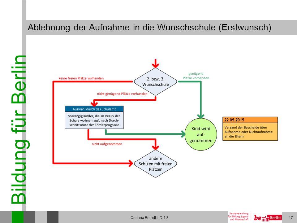 Bildung für Berlin Corinna Berndt II D 1.317 Ablehnung der Aufnahme in die Wunschschule (Erstwunsch) 22.05.2015