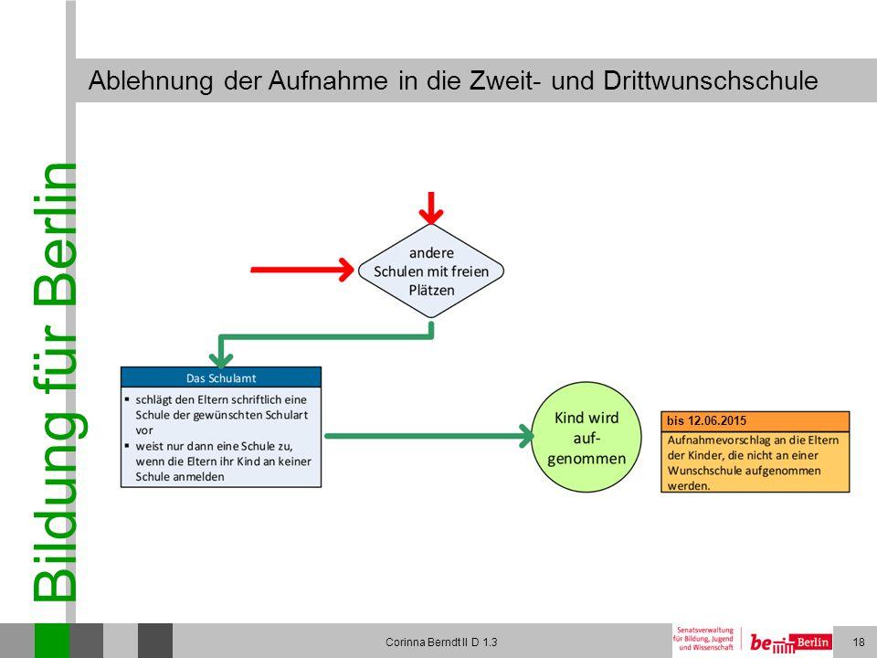 Bildung für Berlin Corinna Berndt II D 1.318 Ablehnung der Aufnahme in die Zweit- und Drittwunschschule bis 12.06.2015