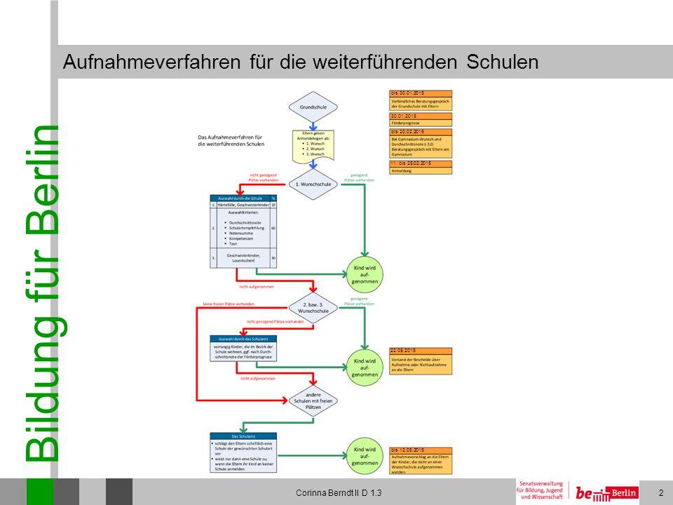 Bildung für Berlin Corinna Berndt II D 1.32 Aufnahmeverfahren für die weiterführenden Schulen bis 30.01.2015 30.01.2015 11. bis 25.02.2015 bis 20.02.2
