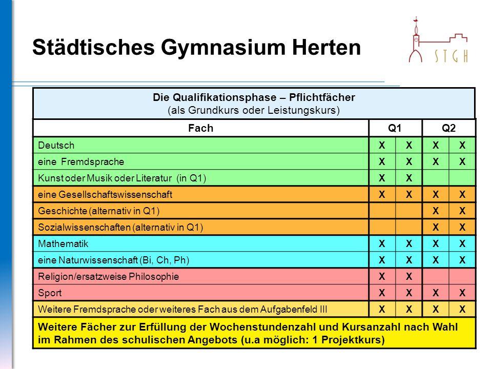 Städtisches Gymnasium Herten FachQ1Q2 DeutschXXXX eine FremdspracheXXXX Kunst oder Musik oder Literatur (in Q1)XX eine GesellschaftswissenschaftXXXX G