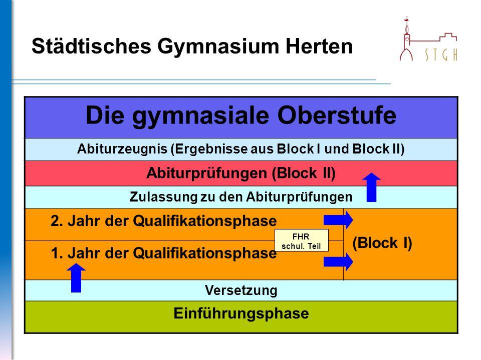 Städtisches Gymnasium Herten Die gymnasiale Oberstufe Abiturzeugnis (Ergebnisse aus Block I und Block II) Abiturprüfungen (Block II) Zulassung zu den