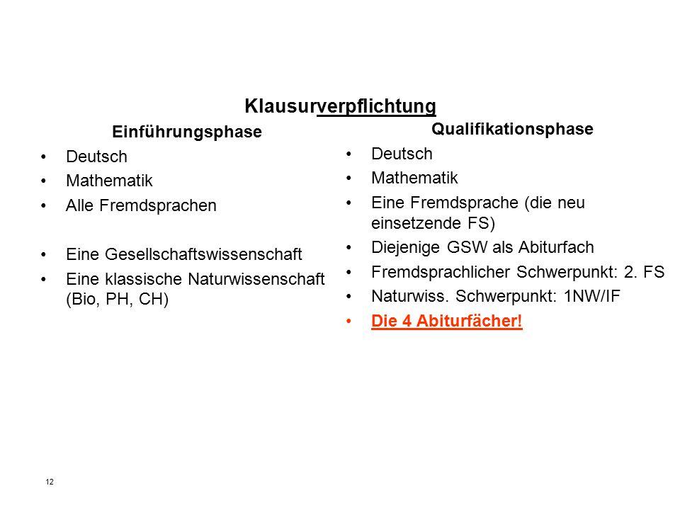 Klausurverpflichtung Einführungsphase Deutsch Mathematik Alle Fremdsprachen Eine Gesellschaftswissenschaft Eine klassische Naturwissenschaft (Bio, PH,