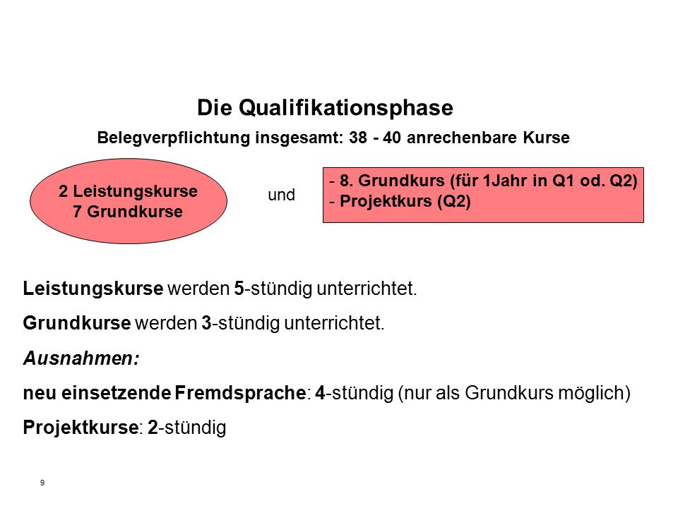 9 Belegverpflichtung insgesamt: 38 - 40 anrechenbare Kurse und Leistungskurse werden 5-stündig unterrichtet.